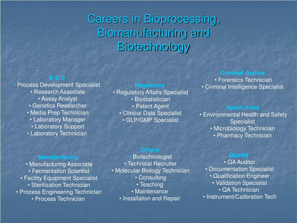 Careers in Bioprocessing,
