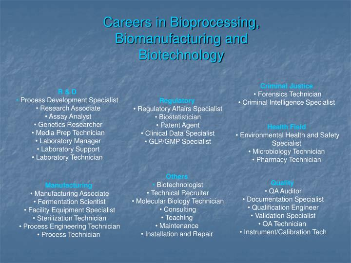 Careers in bioprocessing biomanufacturing and biotechnology
