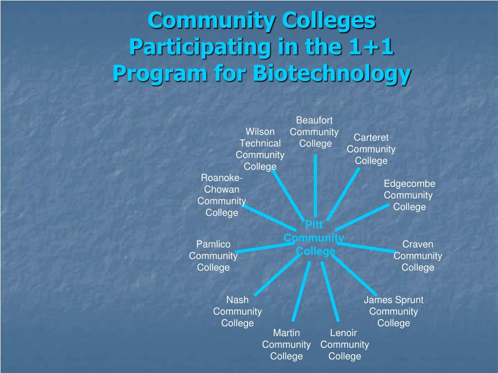 Community Colleges Participating in the 1+1 Program for Biotechnology
