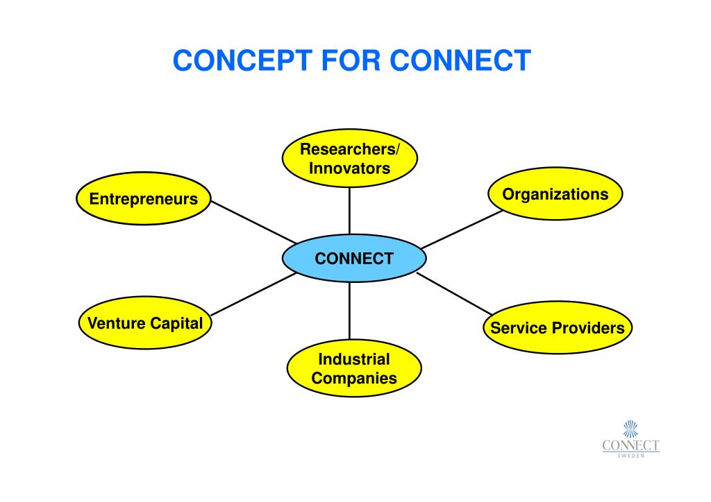 CONCEPT FOR CONNECT