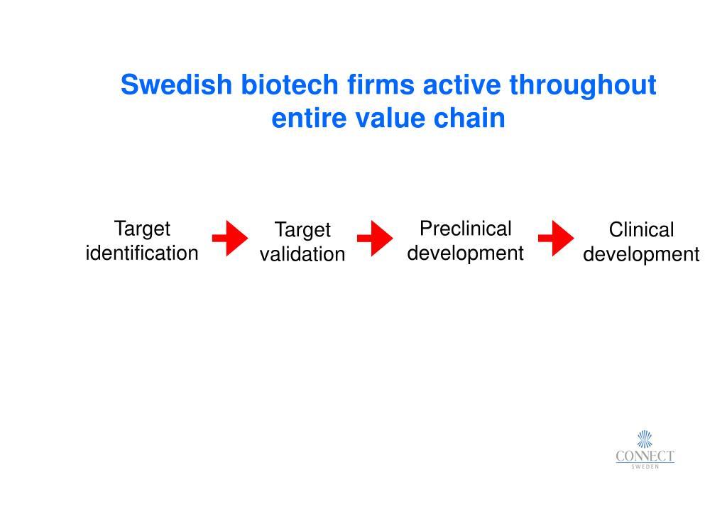 Preclinical development