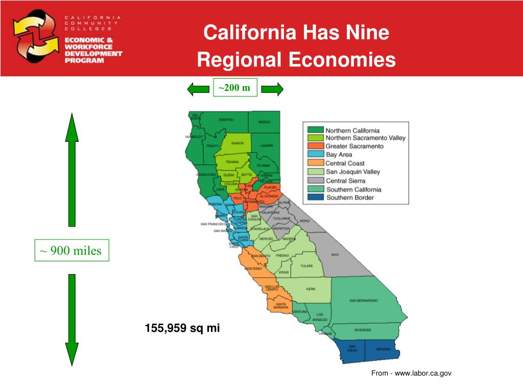 California Has Nine Regional Economies