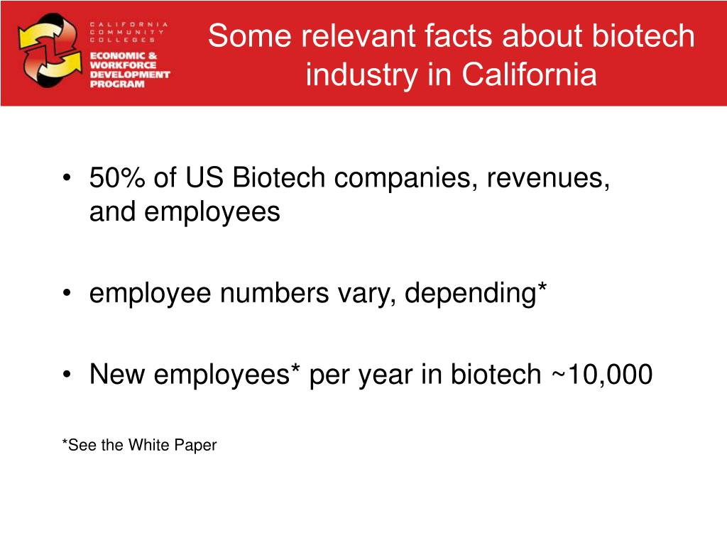 Some relevant facts about biotech industry in California
