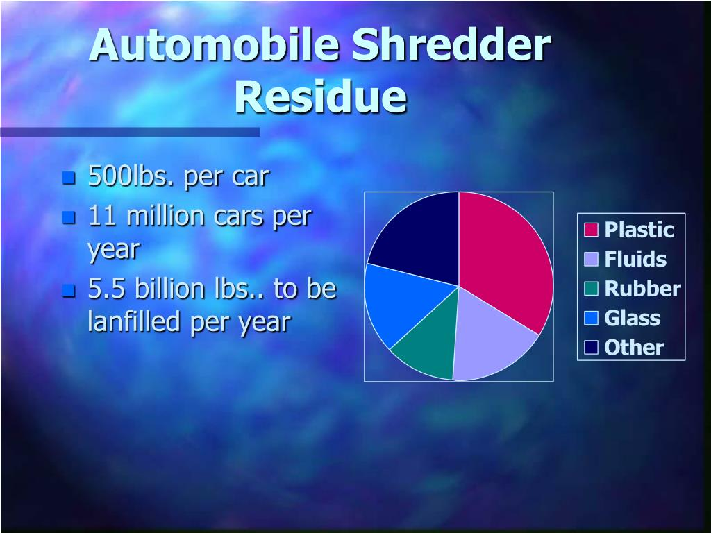 Automobile Shredder Residue