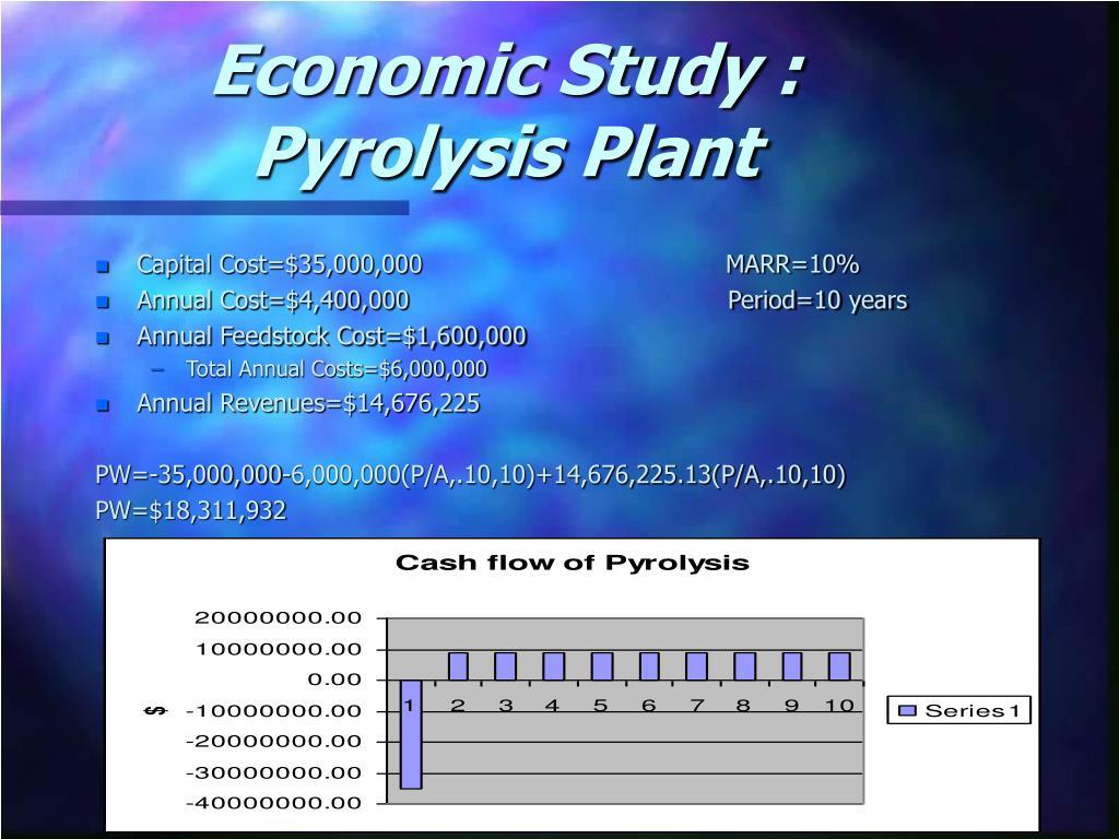 Economic Study :