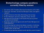 biotechnology company positions currently filled by women
