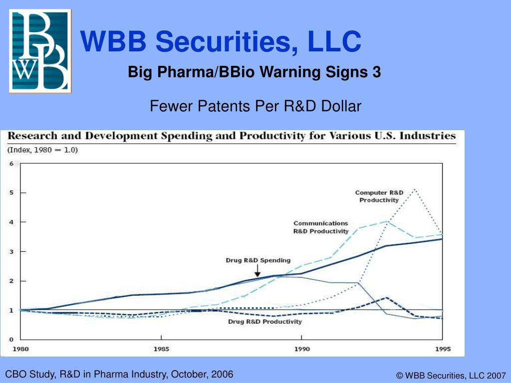 Big Pharma/BBio Warning Signs 3