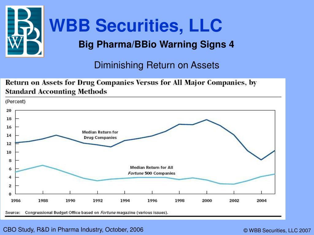 Big Pharma/BBio Warning Signs 4