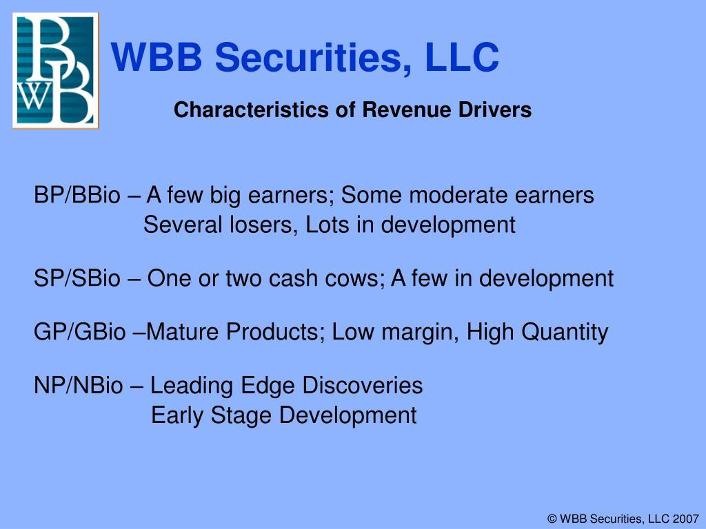 BP/BBio – A few big earners; Some moderate earners
