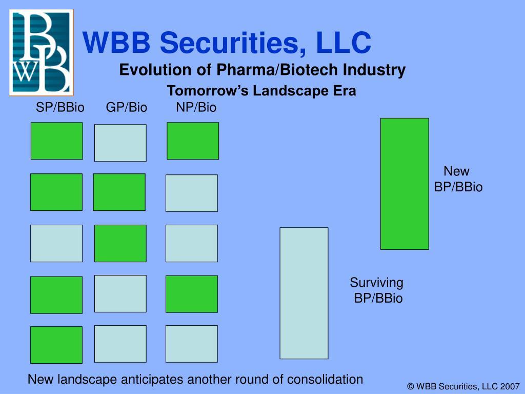 Evolution of Pharma/Biotech Industry