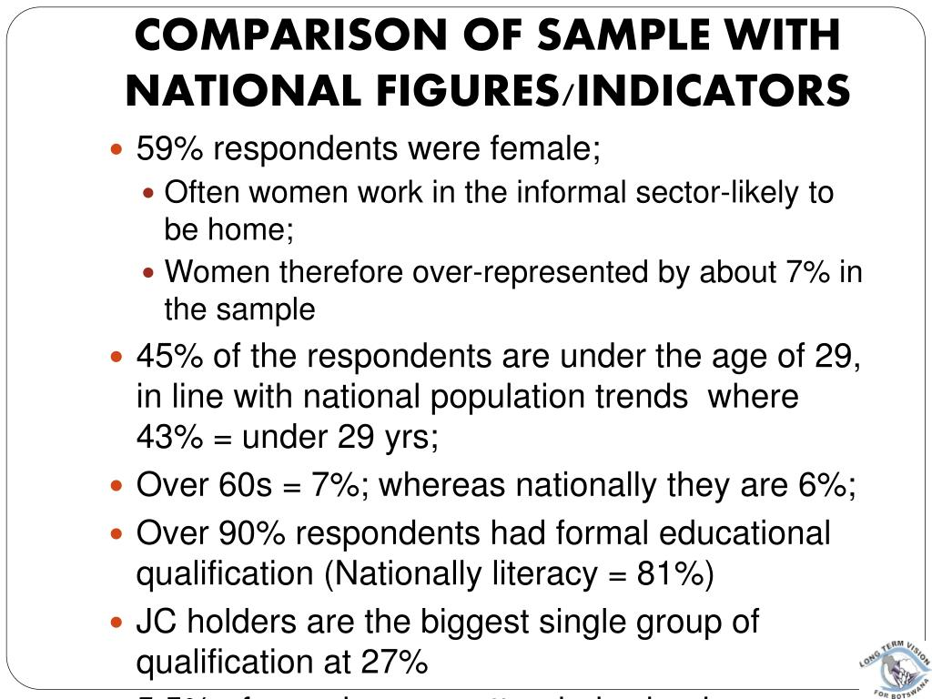 COMPARISON OF SAMPLE WITH NATIONAL FIGURES/INDICATORS