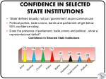 confidence in selected state institutions