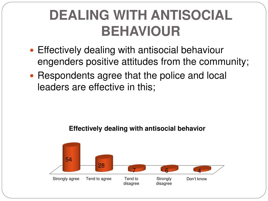 Dealing with antisocial behaviour