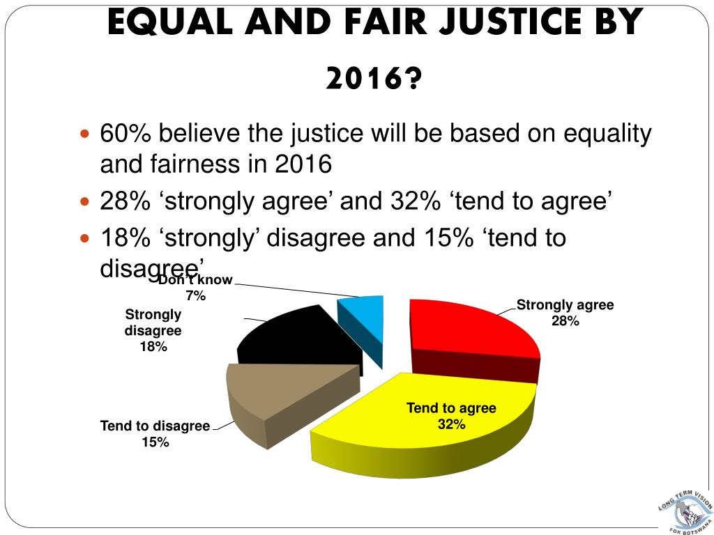 EQUAL AND FAIR JUSTICE BY