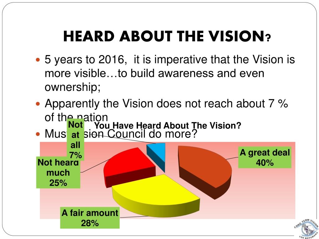 Heard About the Vision?
