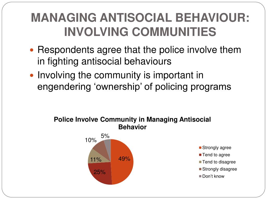 Managing antisocial behaviour: involving communities