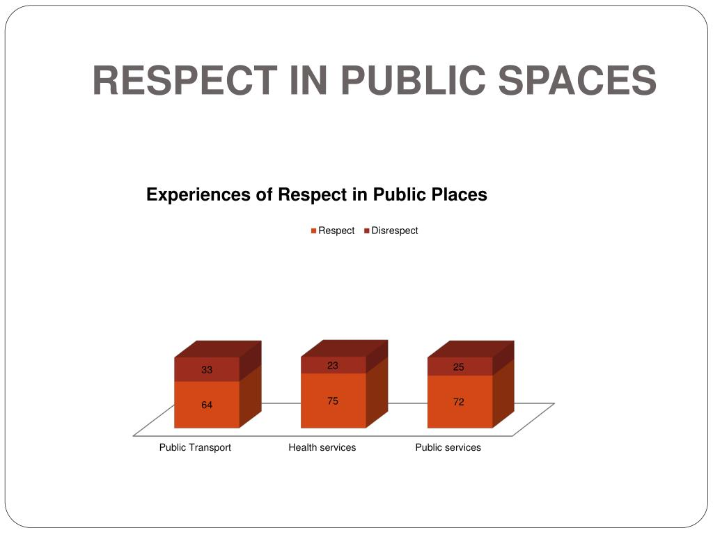 Respect in Public Spaces