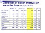 distribution of biotech employees in innovative firms nrc secor 2004