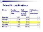 scientific publications15
