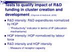 tests to qualify impact of r d funding in cluster creation and development clayman holbrook 2003