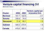 venture capital financing m macdonald assoc