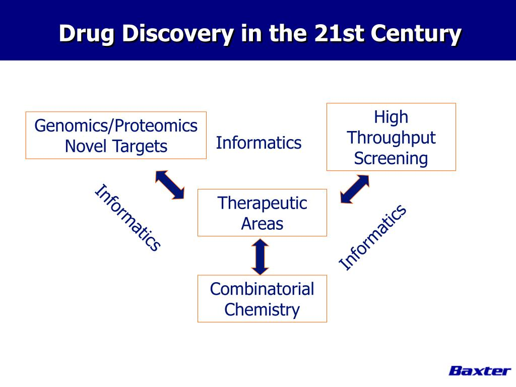 Drug Discovery in the 21st Century