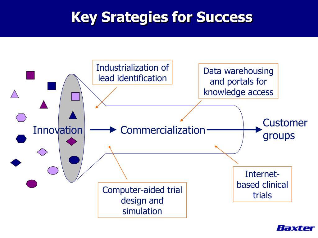 Key Srategies for Success