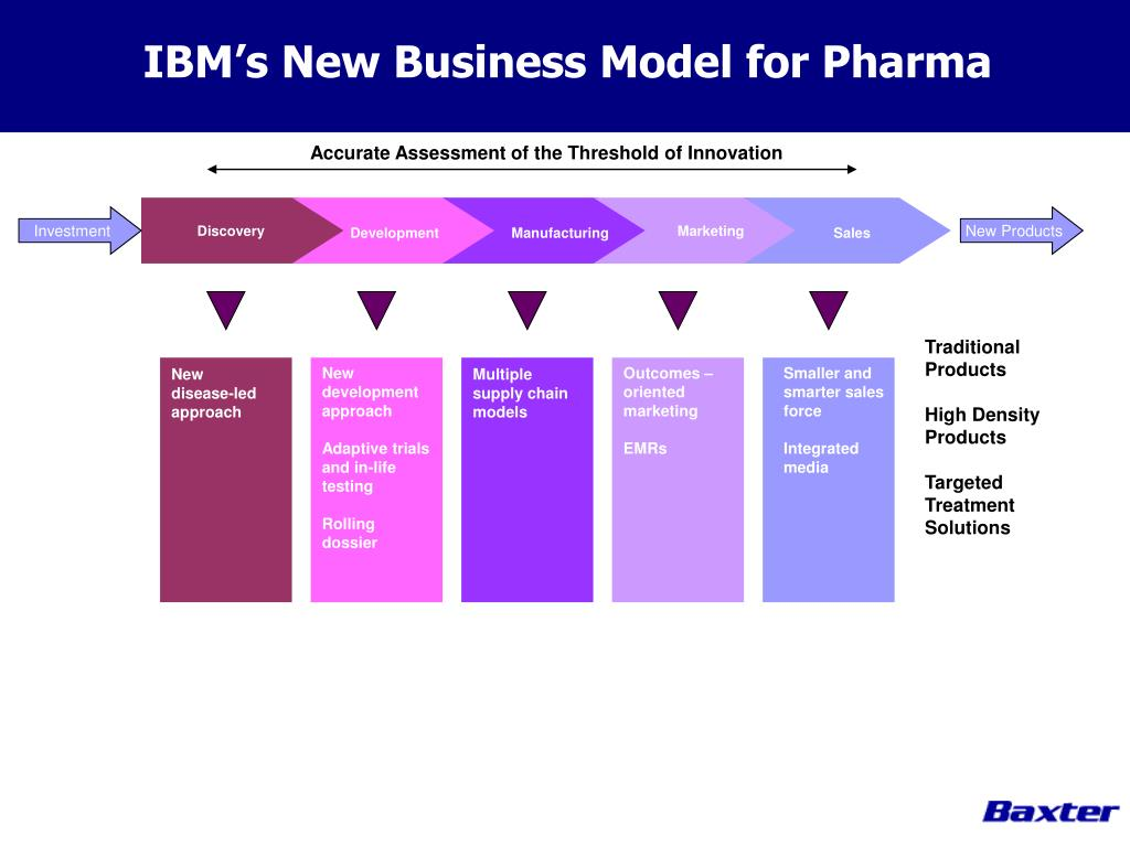IBM's New Business Model for Pharma