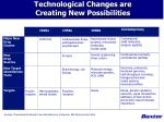 technological changes are creating new possibilities