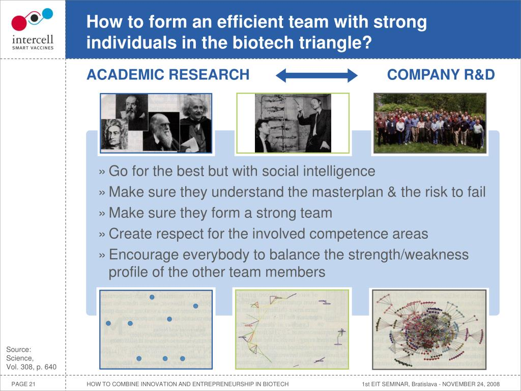How to form an efficient team with strong individuals in the biotech triangle?
