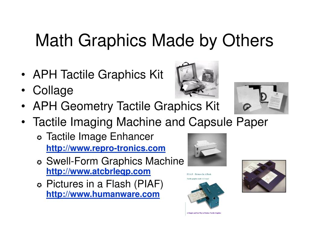 Math Graphics Made by Others