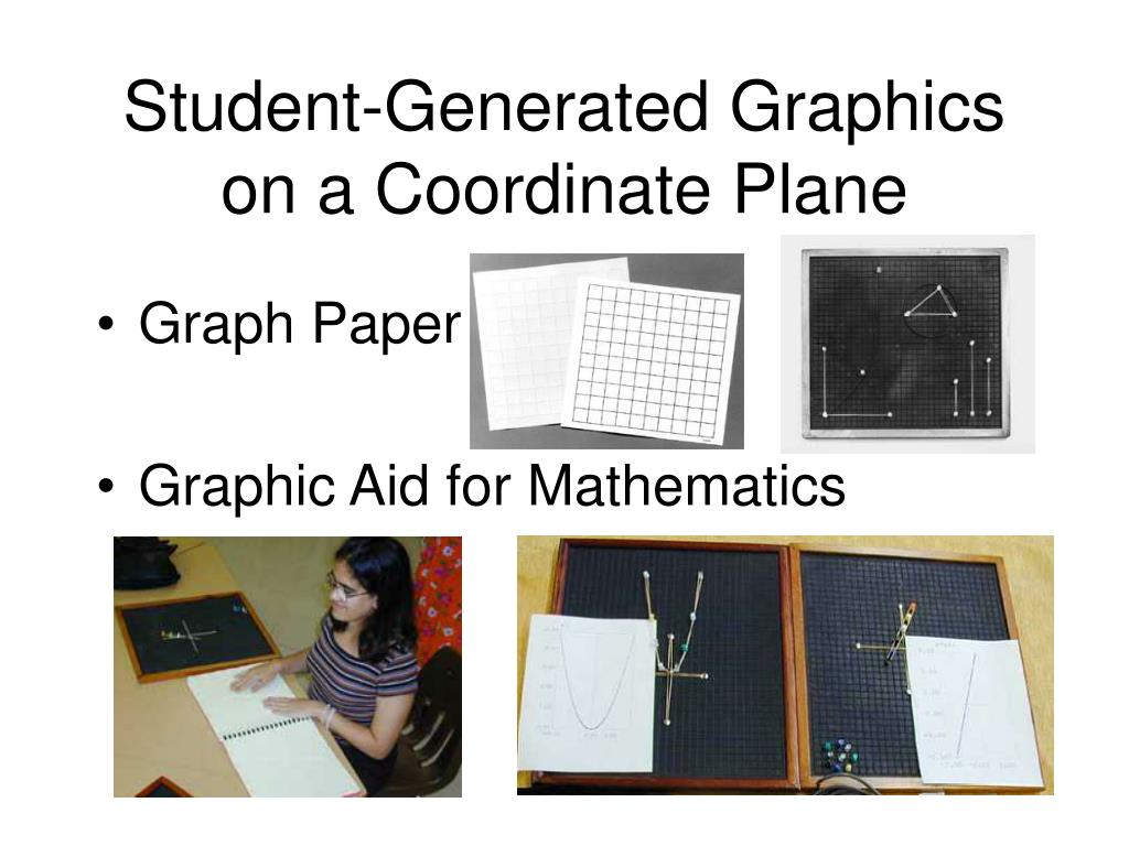 Student-Generated Graphics on a Coordinate Plane