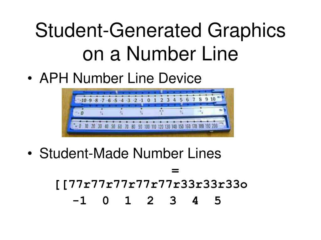 Student-Generated Graphics on a Number Line