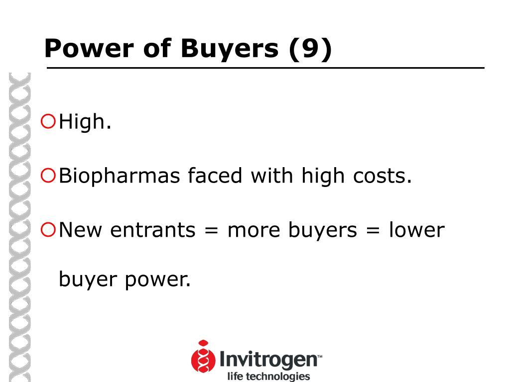 Power of Buyers (9)