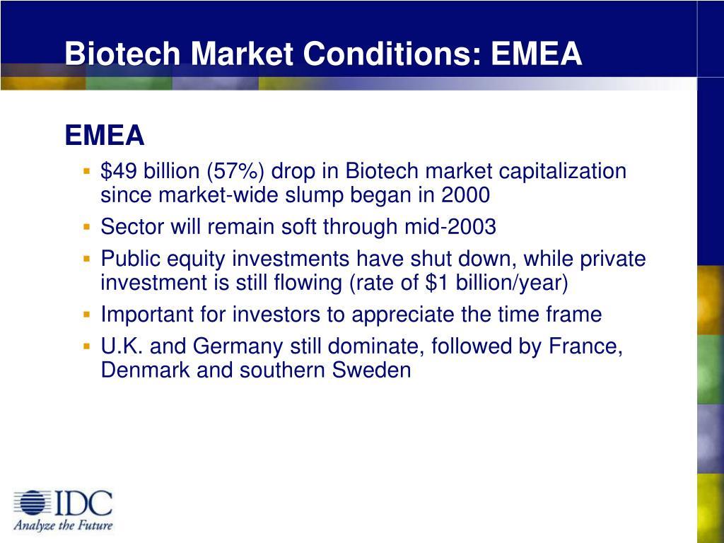 Biotech Market Conditions: EMEA
