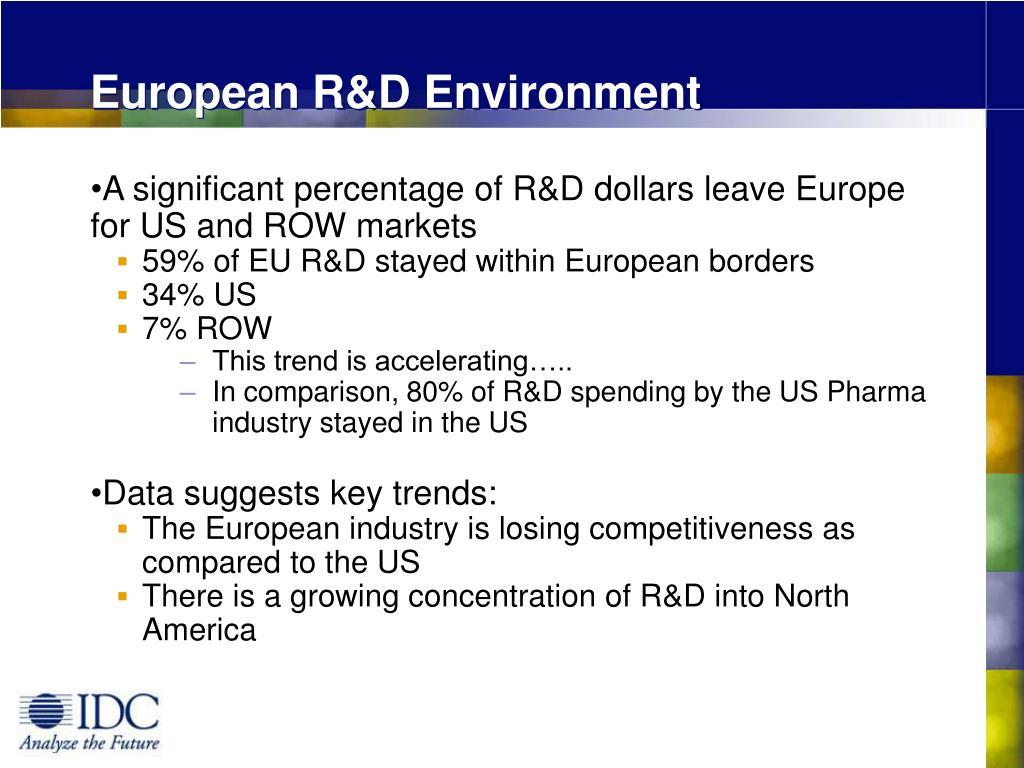 European R&D Environment