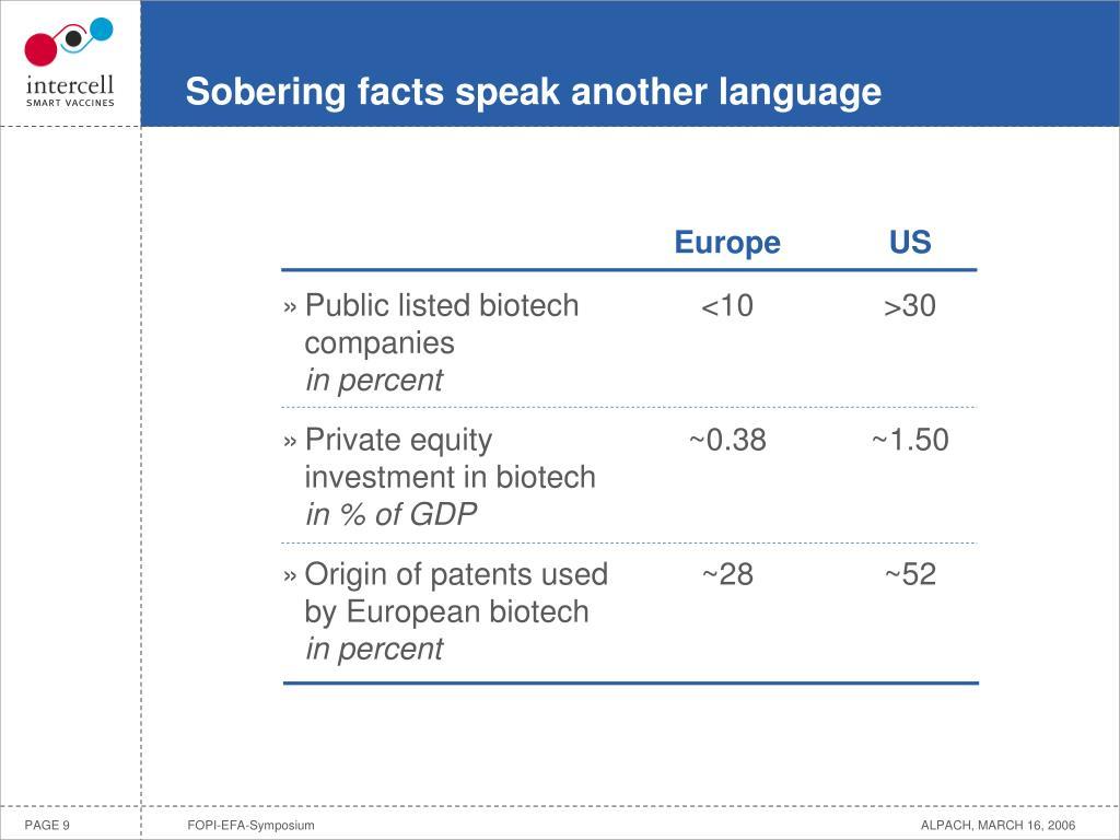 Sobering facts speak another language