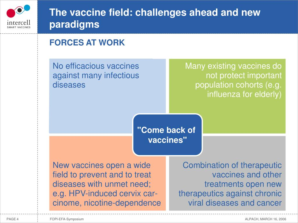 The vaccine field: challenges ahead and new paradigms