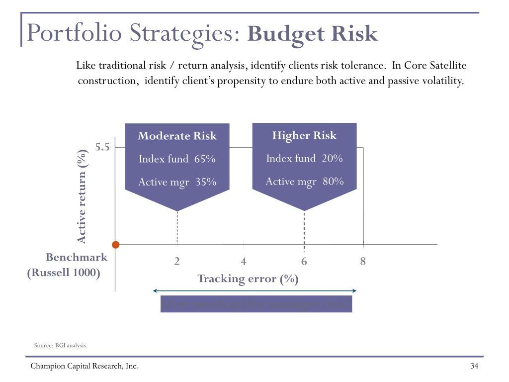 Higher Risk