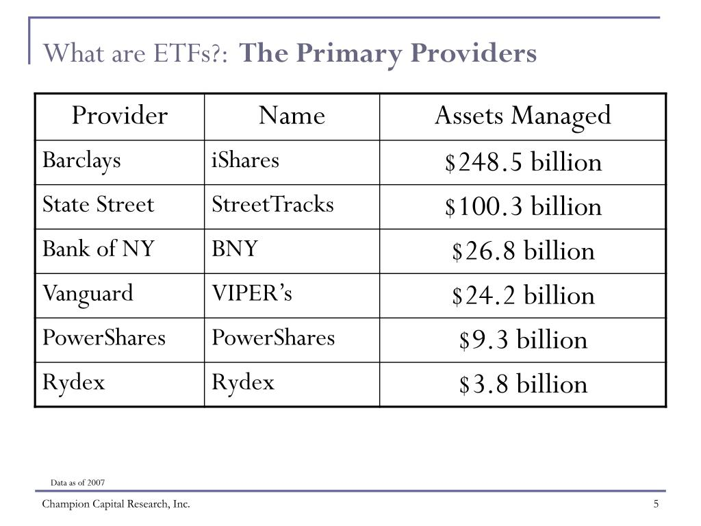 What are ETFs?: