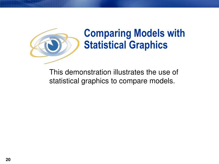 Comparing Models with Statistical Graphics