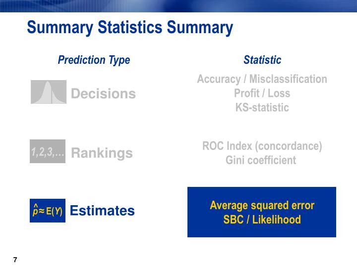 Summary Statistics Summary