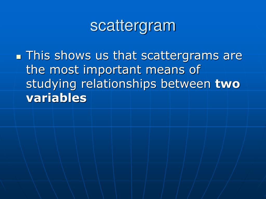 scattergram