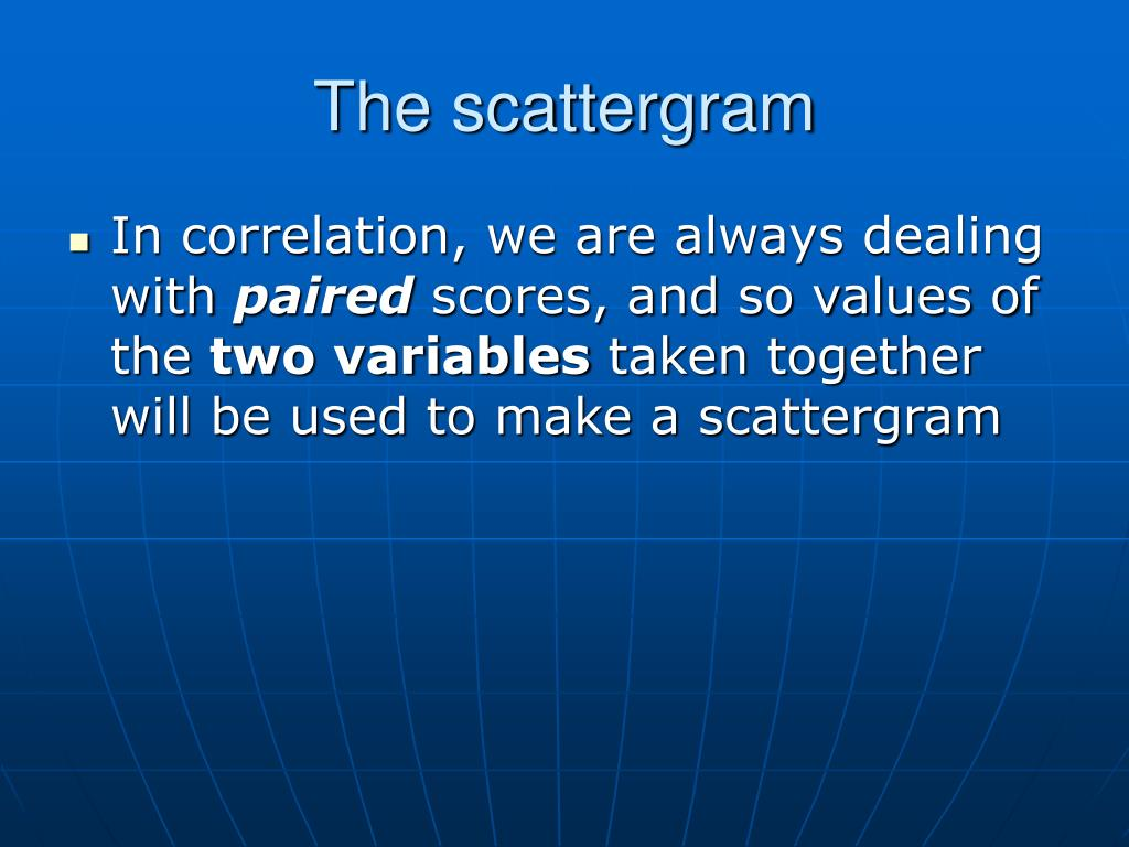 The scattergram