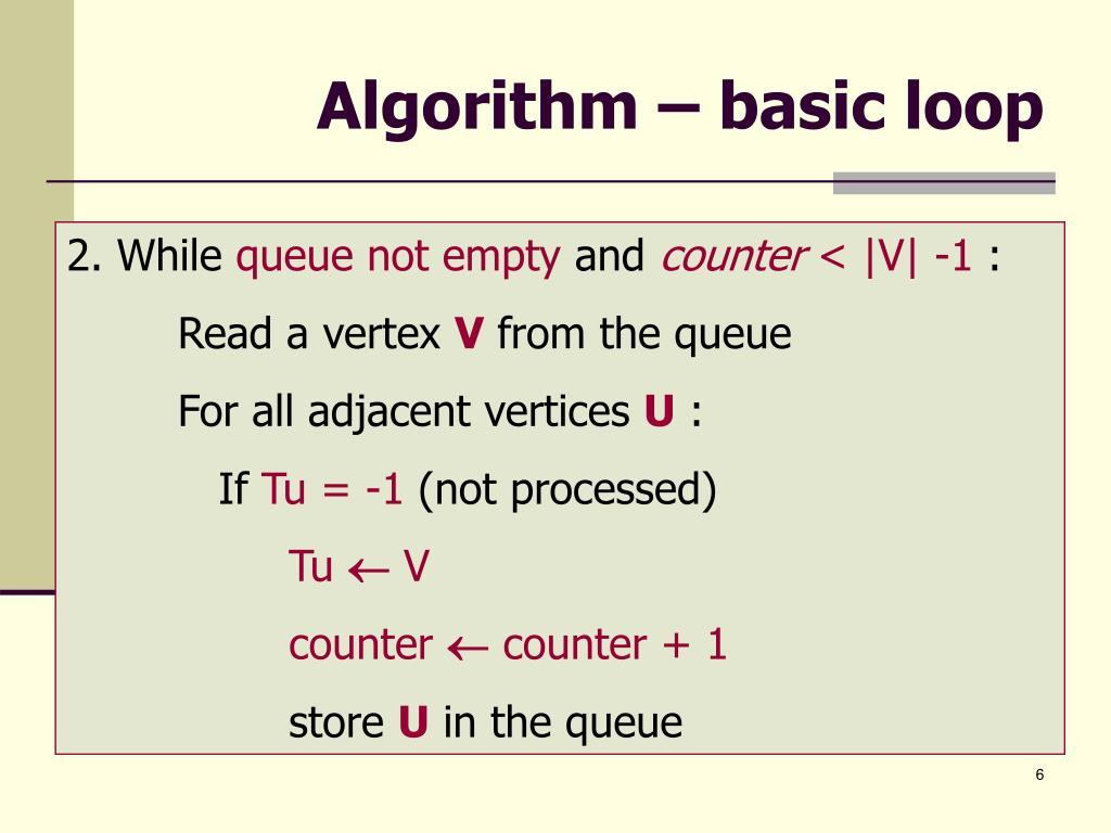 Algorithm – basic loop