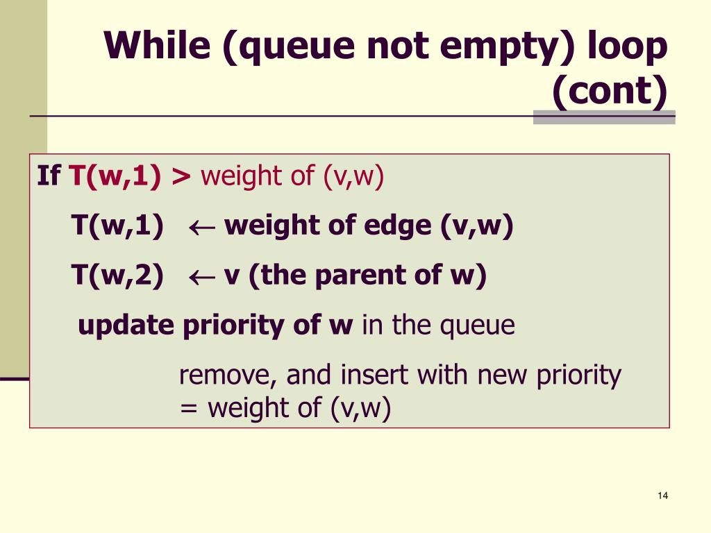 While (queue not empty) loop (cont)