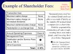 example of shareholder fees29