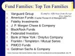 fund families top ten families