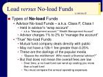 load versus no load funds24