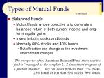 types of mutual funds43